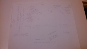 story-map